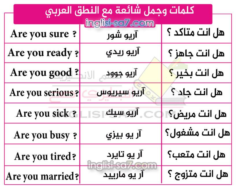 الكلمات الانجليزية أهم 1000 كلمة انجليزية مع الترجمة بالعربي فسحة Sick Business Seriously