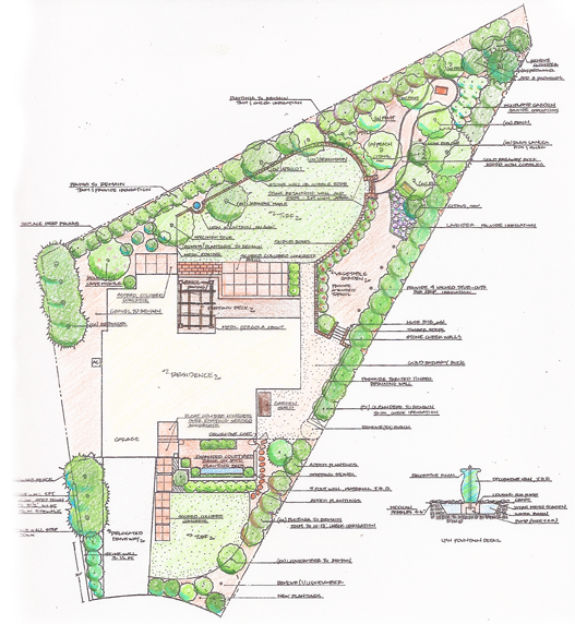 Vegetable Garden Design Drawing U2013 Thorplc.com