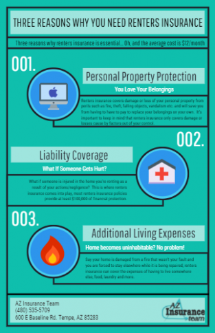 Getting Renters Insurance Everything You Need To Know Renters