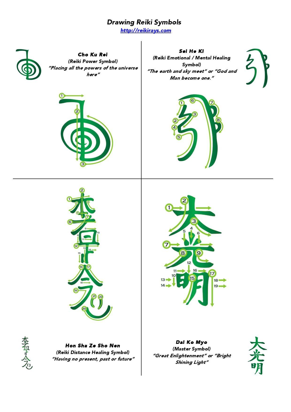 How To Draw The Reiki Symbols Infographic A Reiki Pinterest