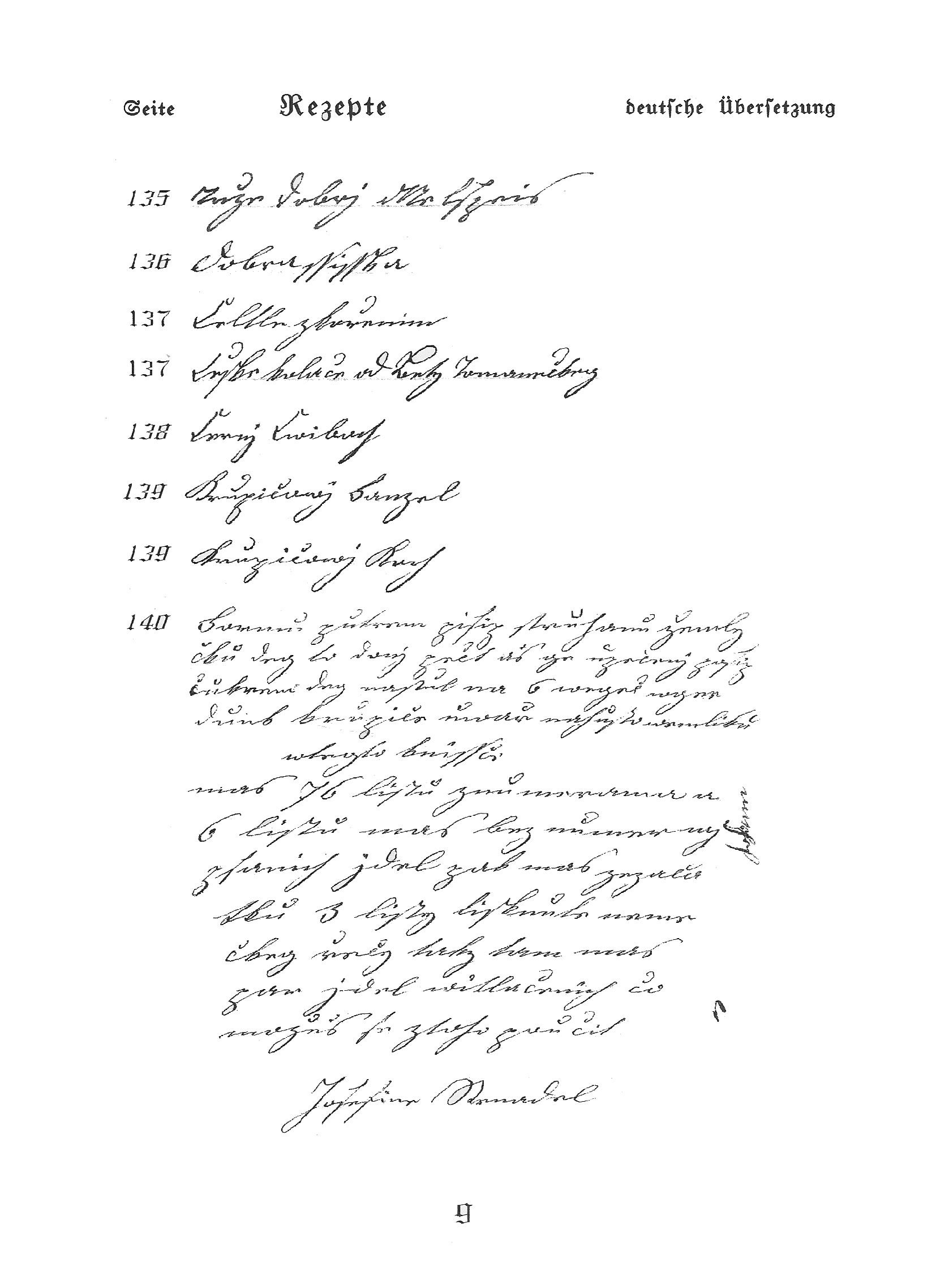 Unterschrift Der Josefine Strnadel Handgeschrieben Bucher