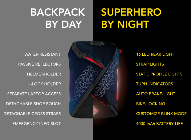 520fc5824 Aster - Worlds safest commute backpack | Indiegogo | Crowdfunded ...