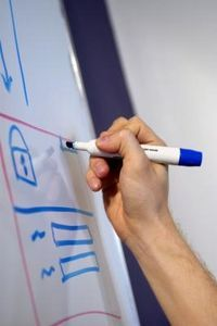 How To Get Dry Erase Marker Out Of A Microfiber Couch Hunker Microfiber Couch Expo Marker Dry Erase Markers