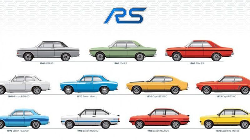 Good Luck Picking A Favorite Ford Rs Model From This Graphic Spanning 40 Years Ford Rs Ford Ford Focus Rs