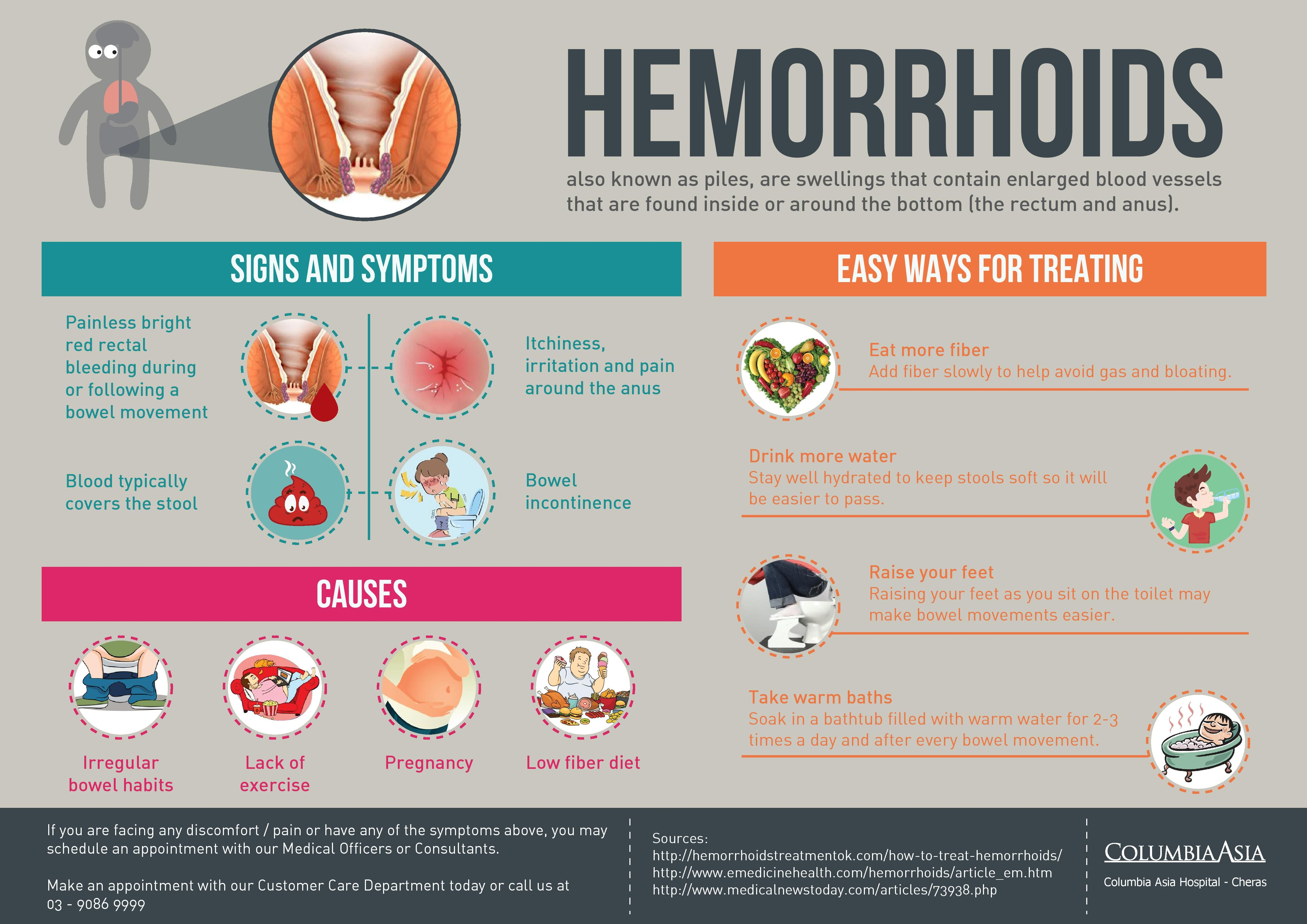 Hemorrhoids Can Become A Serious Health Issue If We Do Not Pay