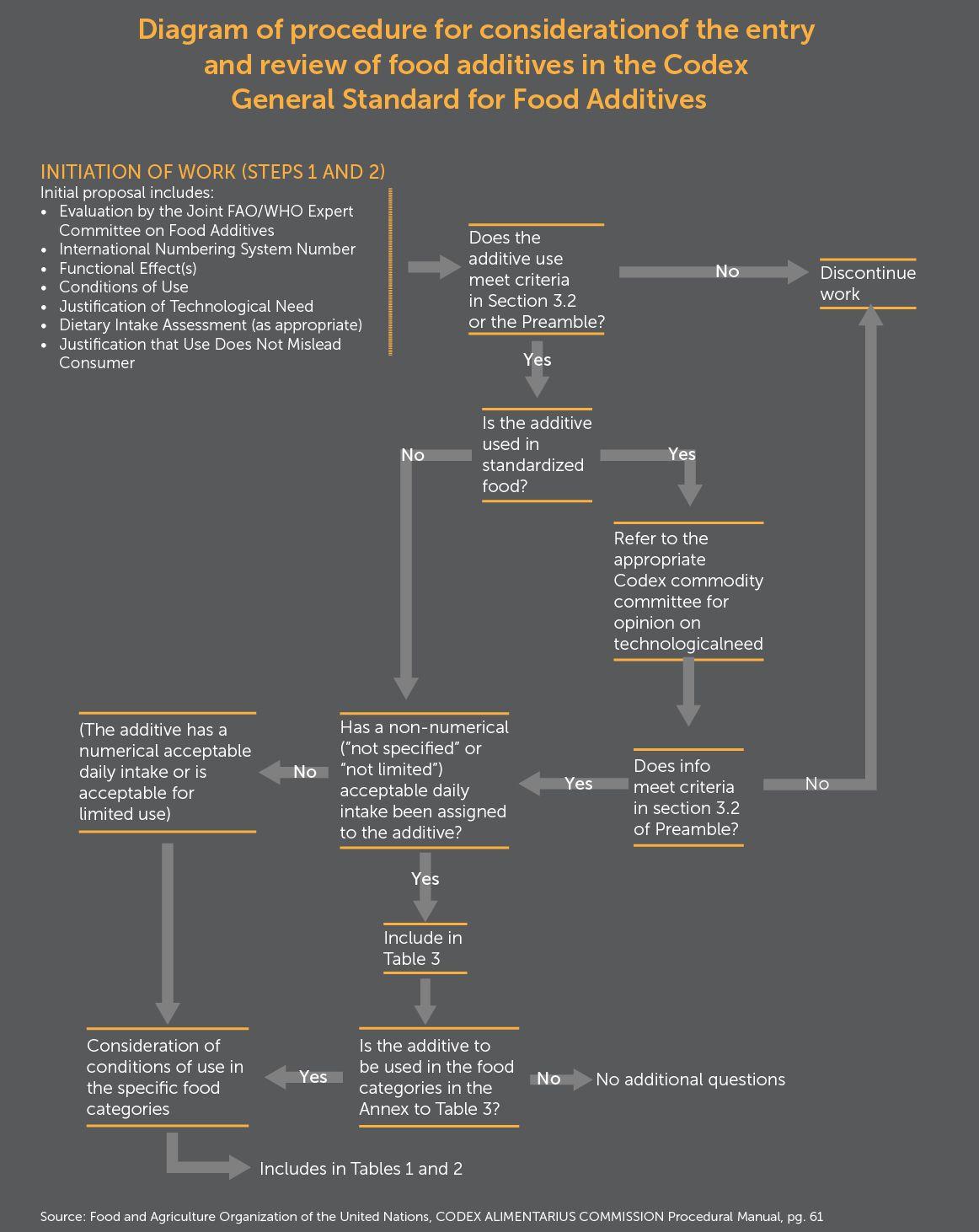 Decision tree diagram mit 2014 pinterest decision tree and decision tree diagram ccuart Images