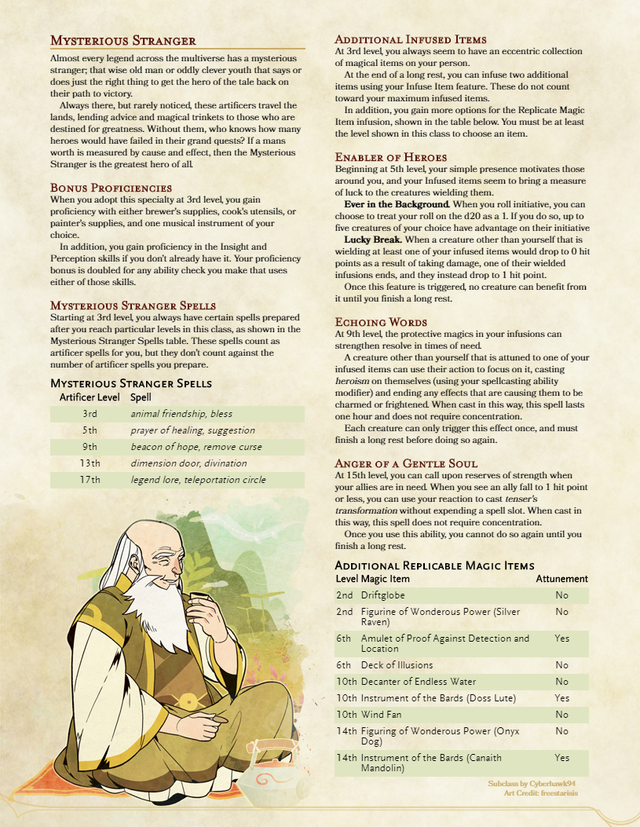 Mysterious Stranger A Unique Artificer Subclass That Puts Their Allies In The Spotlight V1 1 Unear Home Brewing Dnd Classes Dungeons And Dragons Homebrew Driftglobe (wondrous item, uncommon), dmg p.166. a unique artificer subclass that puts