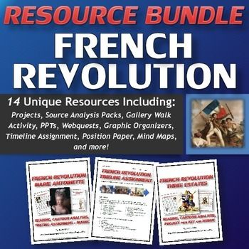 Teachers Pay Teachers French Revolution - Resource Bundle (PPT's, Projects, Webquests, plus much more)