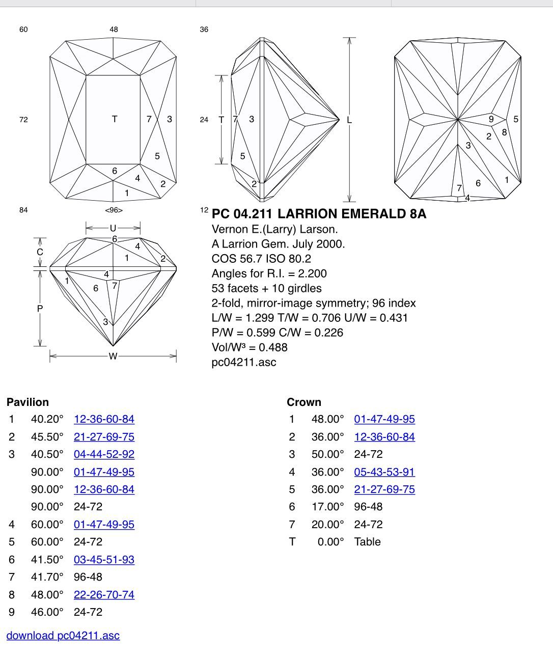 Pin By Salim04 On Ourivesaria In 2020 Faceted Design Diagram Design