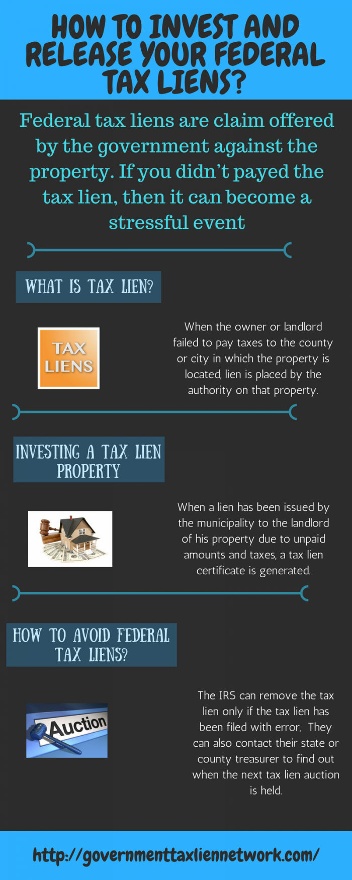 How To Invest  Release Your Federal Tax Liens Infographics