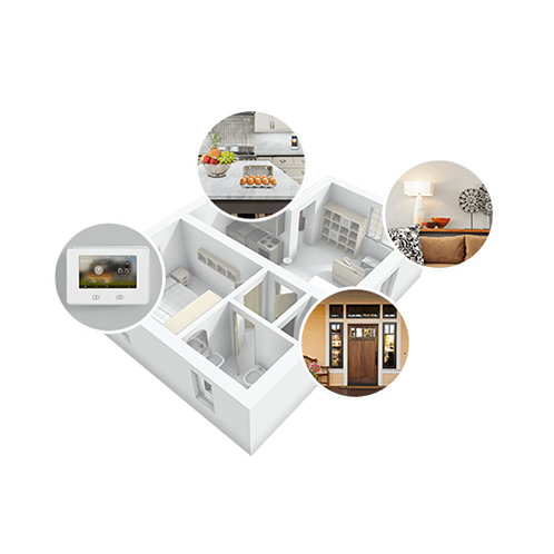 Types Of Security Systems How To Choose An Alarm System