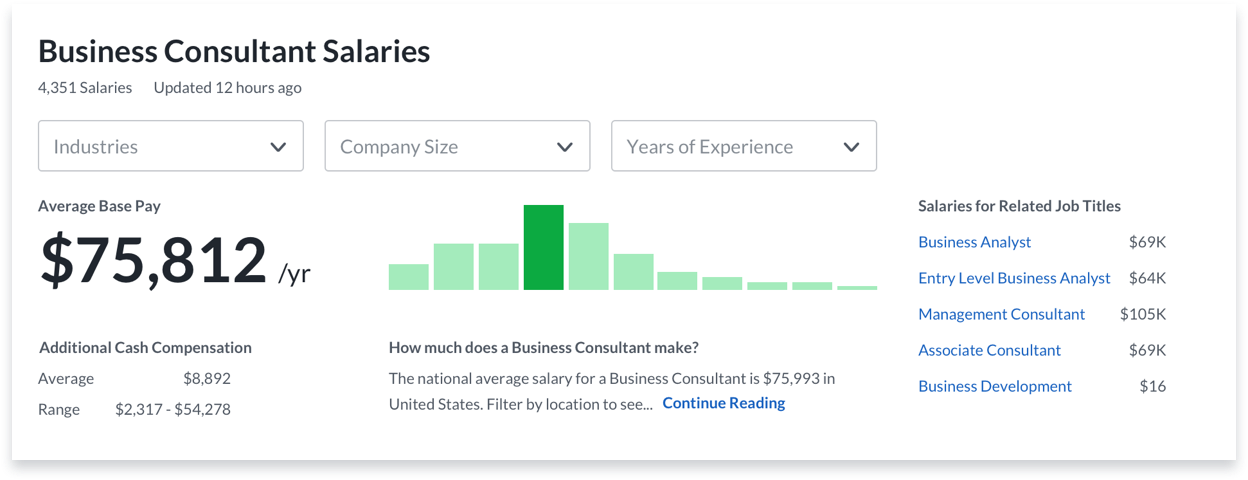 Glassdoor Job Search Find The Job That Fits Your Life Job Search Business Analyst Job