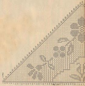 Crochet: LOINS SHAWLS.