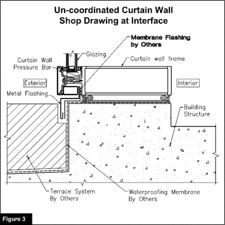 Image Result For Curtain Wall Base Detail Construction