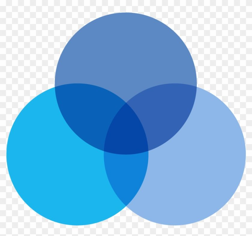 Find Hd The Logo Stands For The Three Support Circles That 3 Blue Circles Logo Hd Png Download To Search And Download Blue Circle Logo Circle Logos Circle