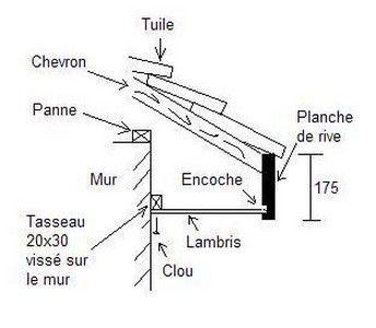 Conseils Pour Poser Une Planche De Rive Toiture Rive Toiture Tuile Chevron