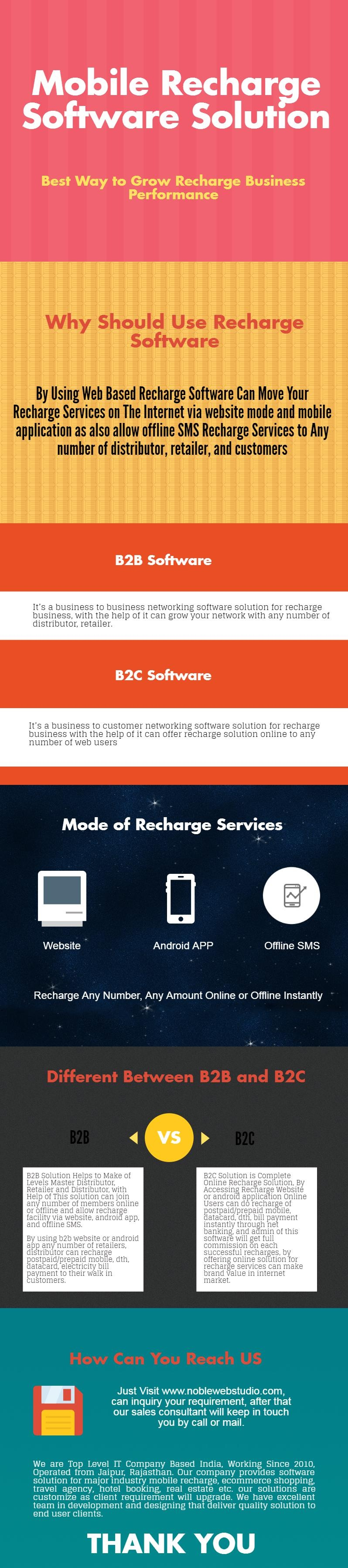 We offer Software Solution for Recharge Business In form of b2b, b2c