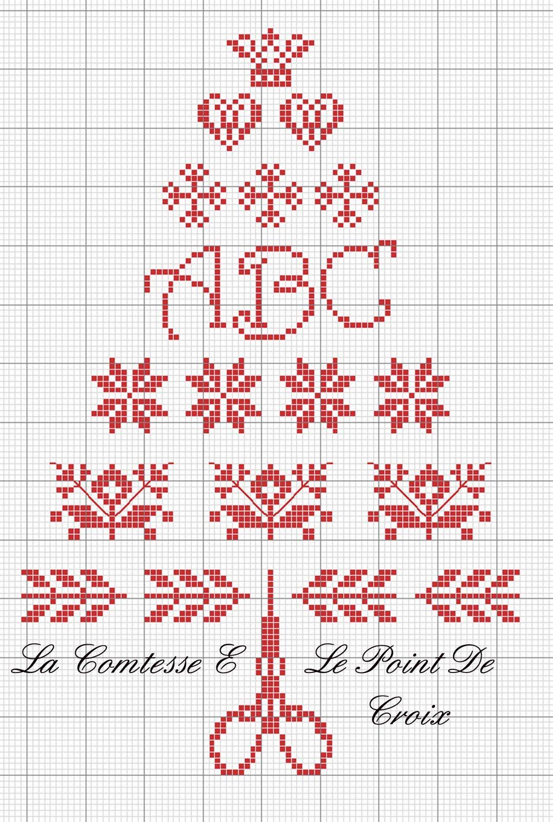 Cross Stitch *<3* Point de croix ChristmasLacomtesse: BUON NATALE ...