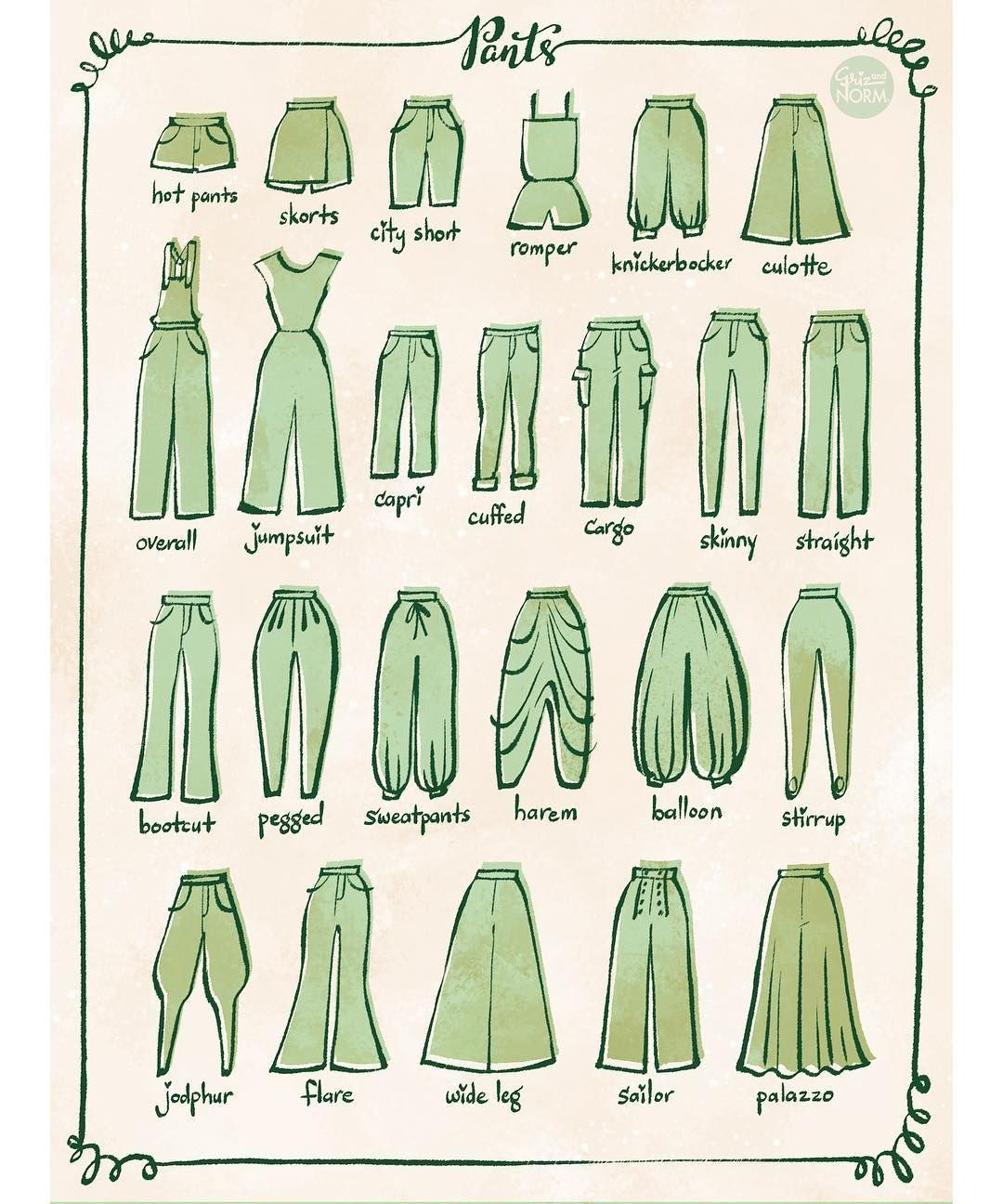 Griz And Norm Lemay On Instagram From 100 Tuesday Tips Volume 2 Some Of The Different Type Of Pants I Personally Love Cu Sketsa Cara Menggambar Gambar Mode