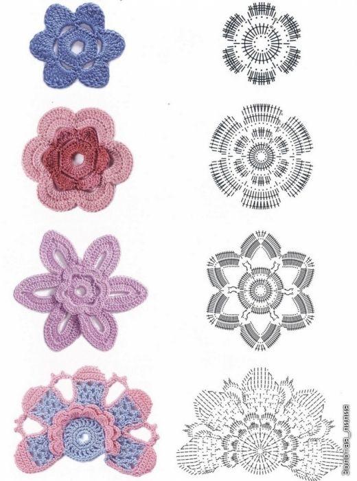 Irish lace pattern - maomao - move your feet   tejidos   Pinterest ...
