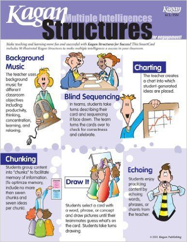 cooperative learning - Google Search | Classroom management