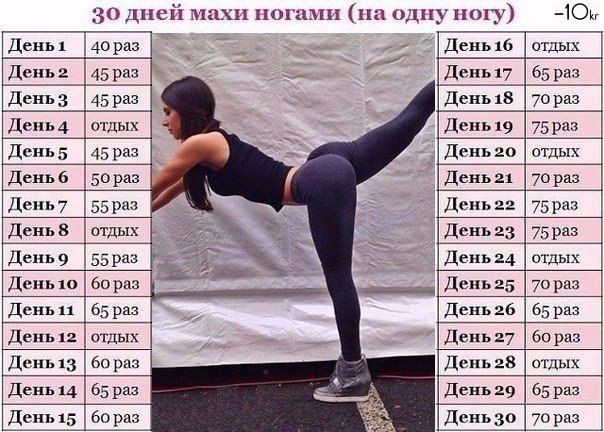 Таблицы для похудения за 30 дней