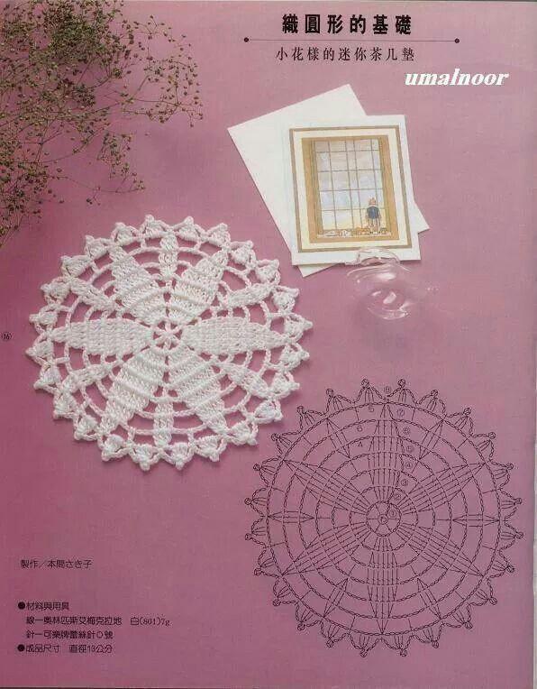Unit crochet pattern | Madera | Pinterest | Häkeln