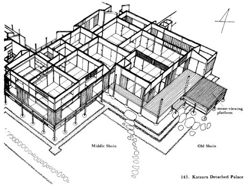 Architecture Axonometric Drawing Of The Katsura Imperial Villa Kyoto Japan Please Note