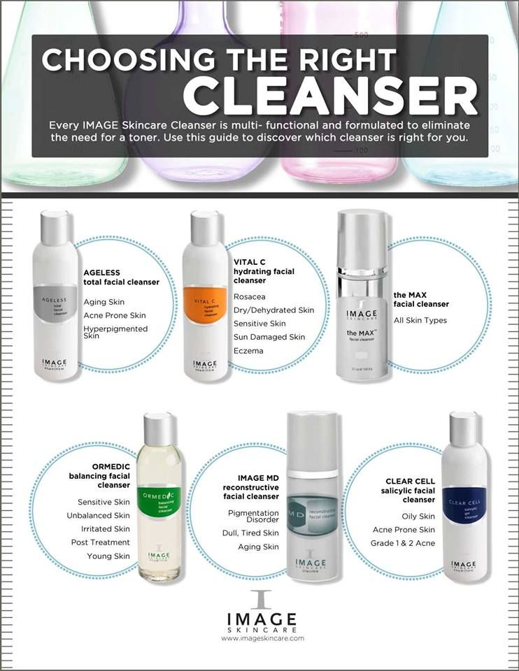 Are You Using The Right Image Skincare Cleanser For Your Skin Check Out Our Guided Chart To Find Out Www Skingeek Image Skincare Skin Care Organic Skin Care
