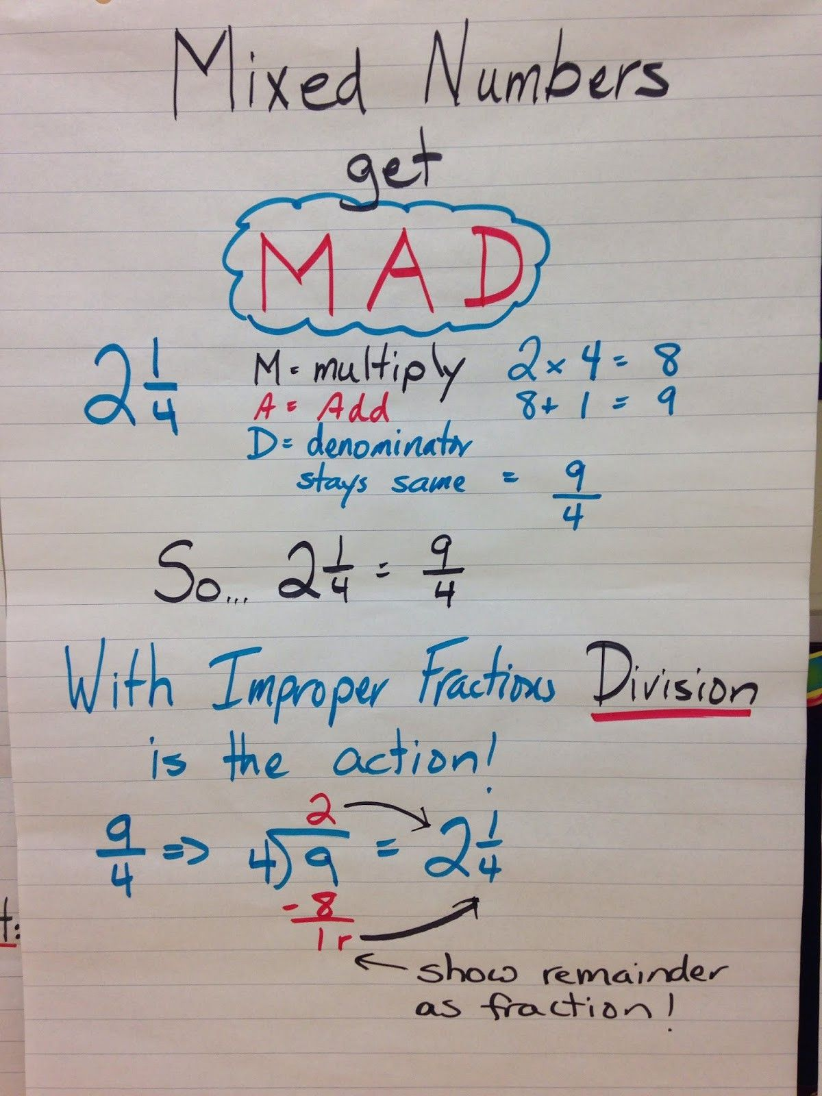 Functional Mixed Numbers To Improper Fractions Worksheet
