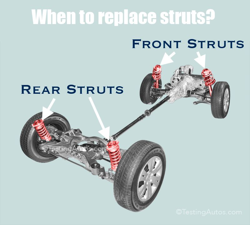 Signs Of A Bad Strut When To Replace The Struts Car Maintenance Automotive Mechanic