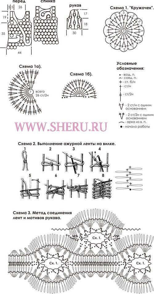 Patrón de tejer de la blusa en tenedor | crafts tejidas | Pinterest ...