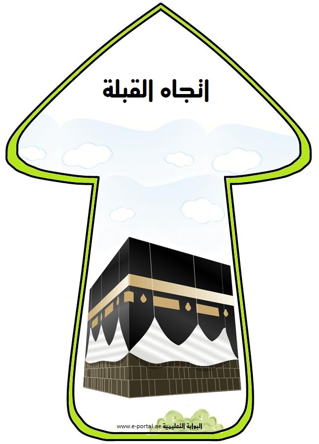 Qibla Pour Scotcher Au Plafond Islamic Kids Activities Muslim Kids Activities Islam For Kids