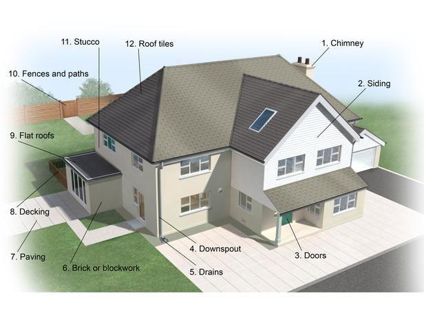 home inspection tips dream house pinterest home