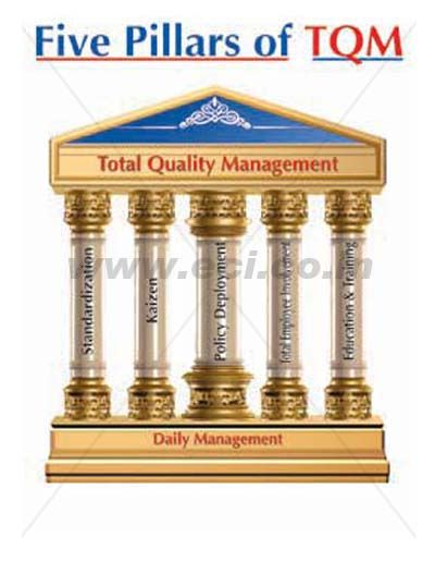the impact of tqm on the Using total quality management  asq has collected a series of total quality management case studies to illustrate the impact a tqm system can have on your.
