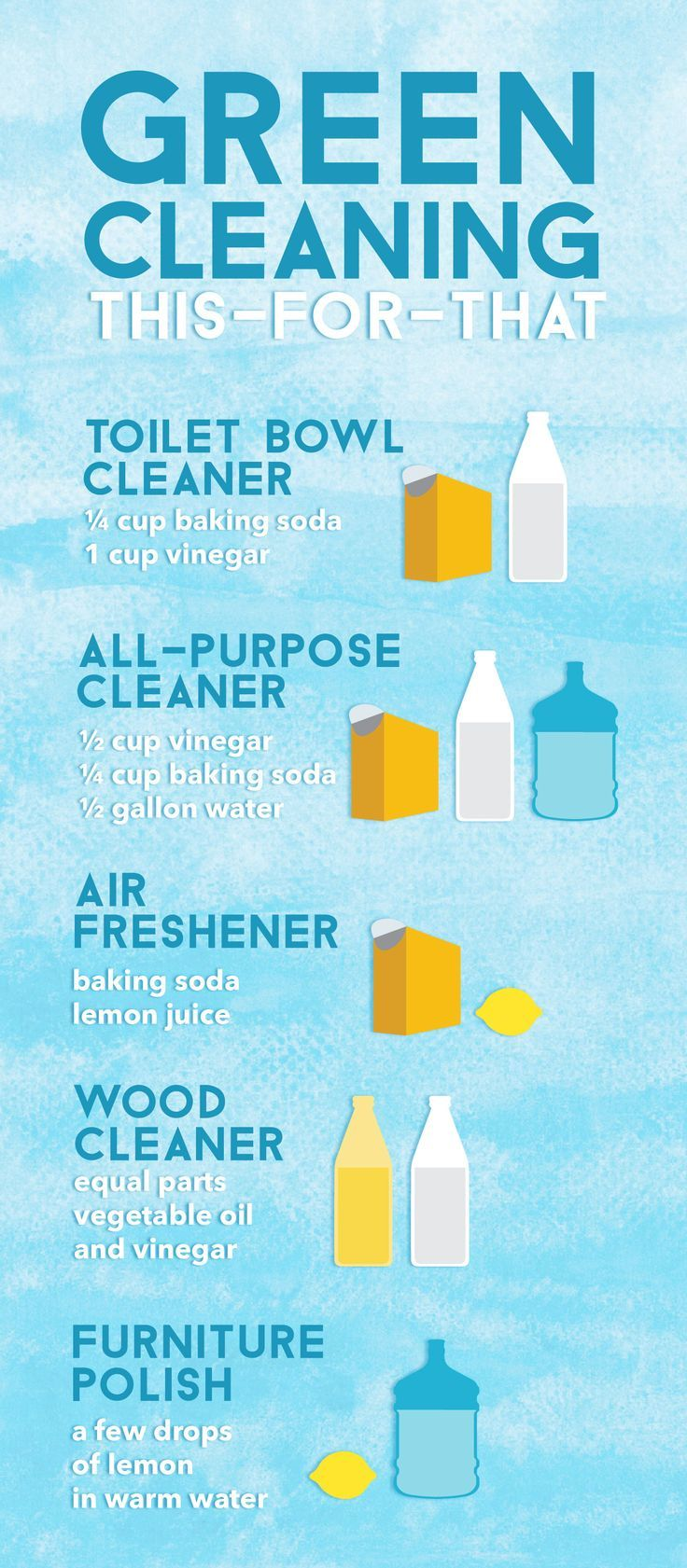 Green Cleaning This For That Toilet Bowl Cleaner All Purpose Cleaner Air Freshener Wood Cleaner Spring Cleaning Hacks Cleaning Hacks Green Cleaning