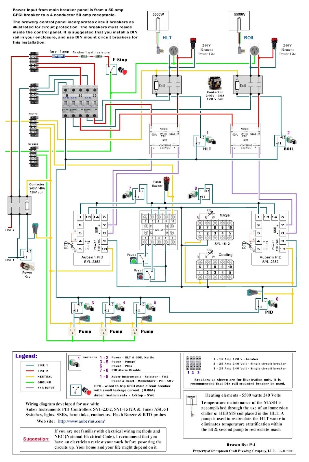 Pin By B Mott On Beer In 2018 Pinterest Brewing And Wine Pj Rims Wiring Diagram
