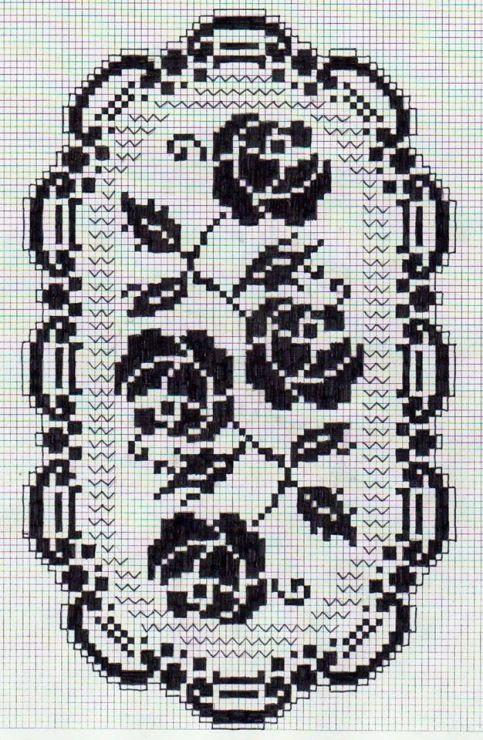 Pin de Nancy Harlow en Crochet | Pinterest | Mantel, Manteles ...