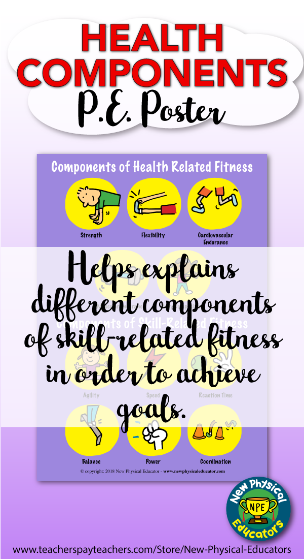 Health Related Fitness and Skill Components Health and ...