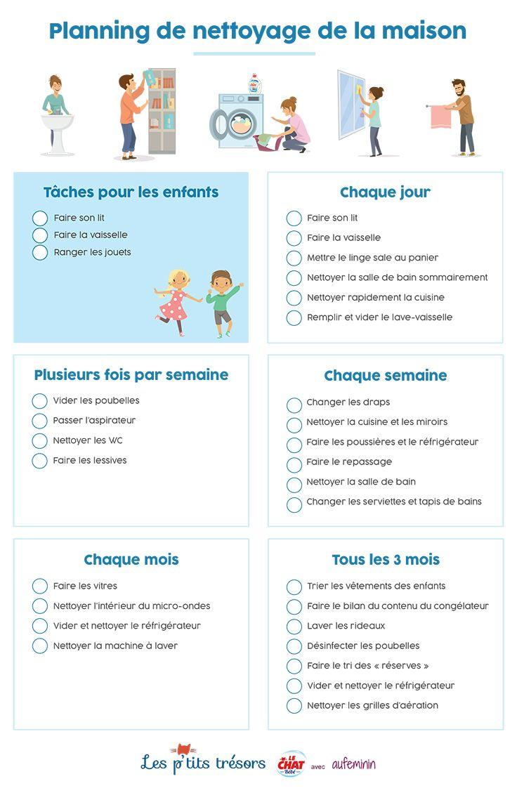 Planning de nettoyage à la maison à imprimer Désormais vous aller pouvoir vous organiser et savoir qui fait quoi