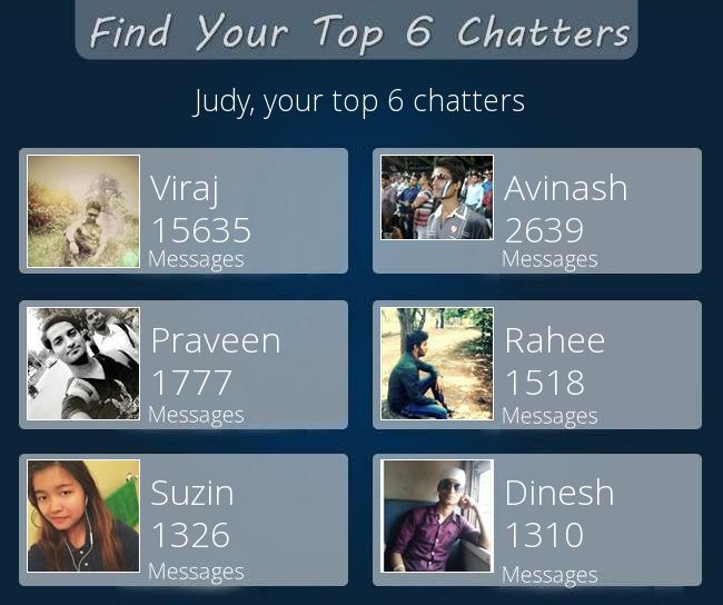 Top 6 Chatters - Fun Apps for Facebook | Best apps