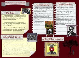 Glogster Example The Crucible & McCarthyism ELA Ideas And Lessons