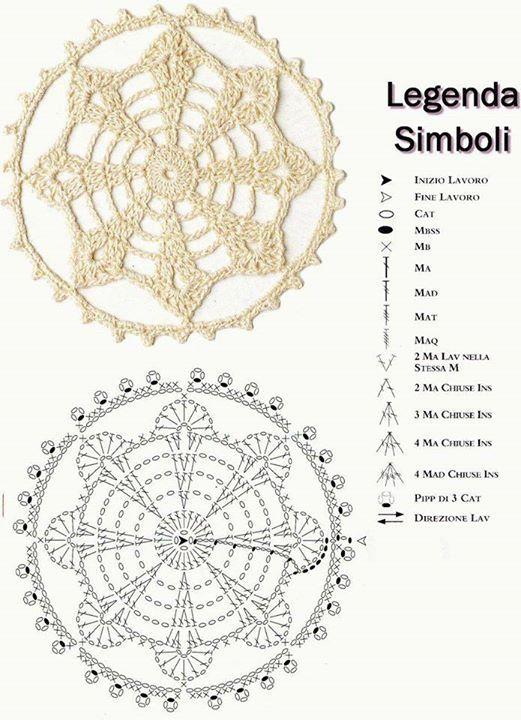 Gráfico 1 | Crochet and Knit | Pinterest | Mandalas, Atrapasueños y ...