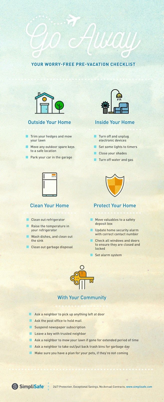 Know Your Home is Safe While Traveling Internationally   Safety
