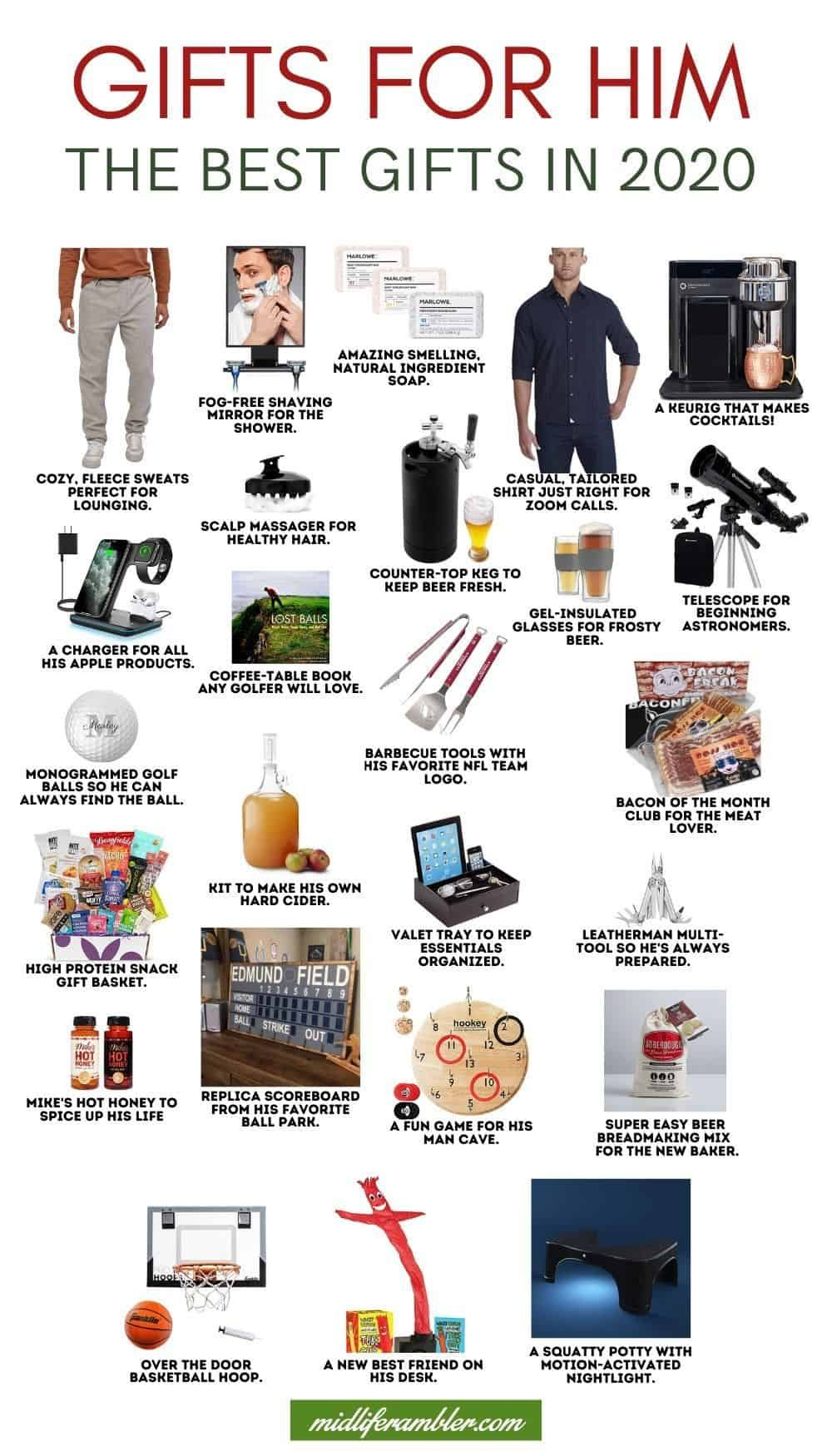Gift Guide 2020 The Best Gifts For Men Over 40 Dad Gift Guide Dad Holiday Gifts Mens Gift Guide