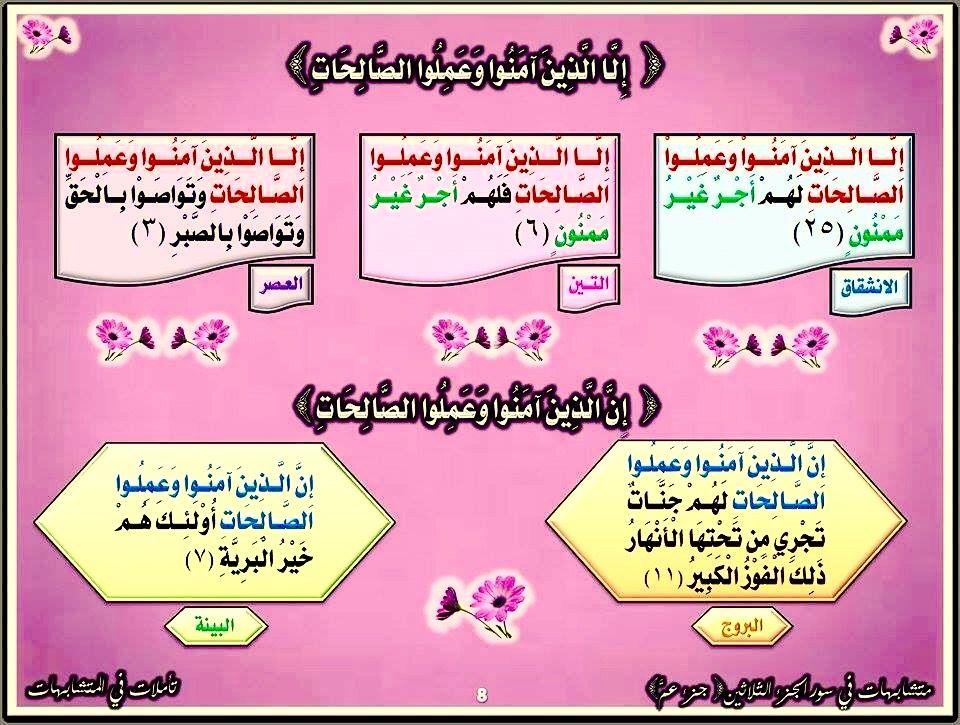 متشابهات جزء عم ٨ Holy Quran I Am Awesome Quran