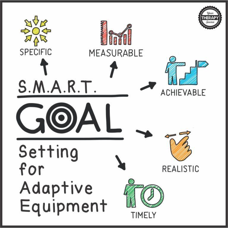 Writing SMART Goals for Adaptive Equipment Smart goals