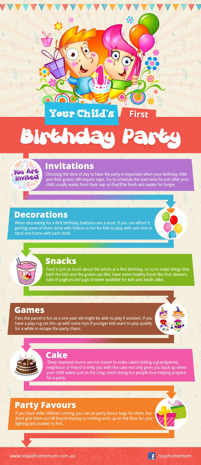 your child s first birthday party stay at home mum baby