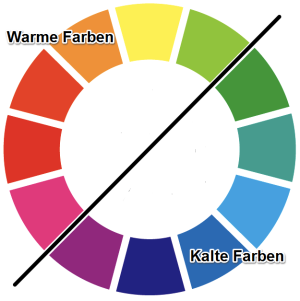 farbkreis nach k ppers warme und kalte farben kunstunterricht pinterest. Black Bedroom Furniture Sets. Home Design Ideas