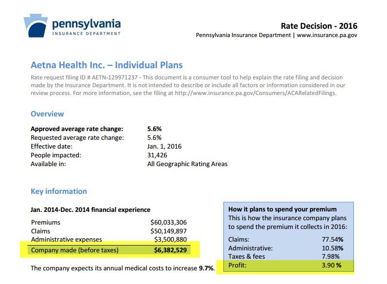 Aetna Cynicism And Pennsylvania Health Insurance Quote Health